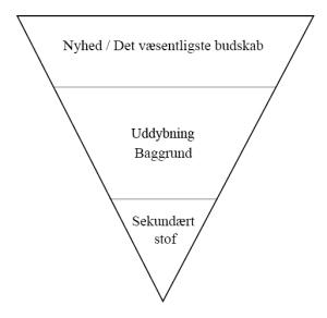 Nyhedstrekant_Bo_Skjoldborg