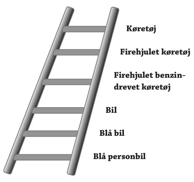Abstraktionsstigen_Bo_Skjoldborg